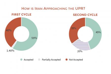 upr-executive-summary
