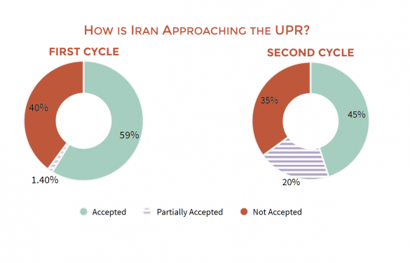 upr-executive-summary